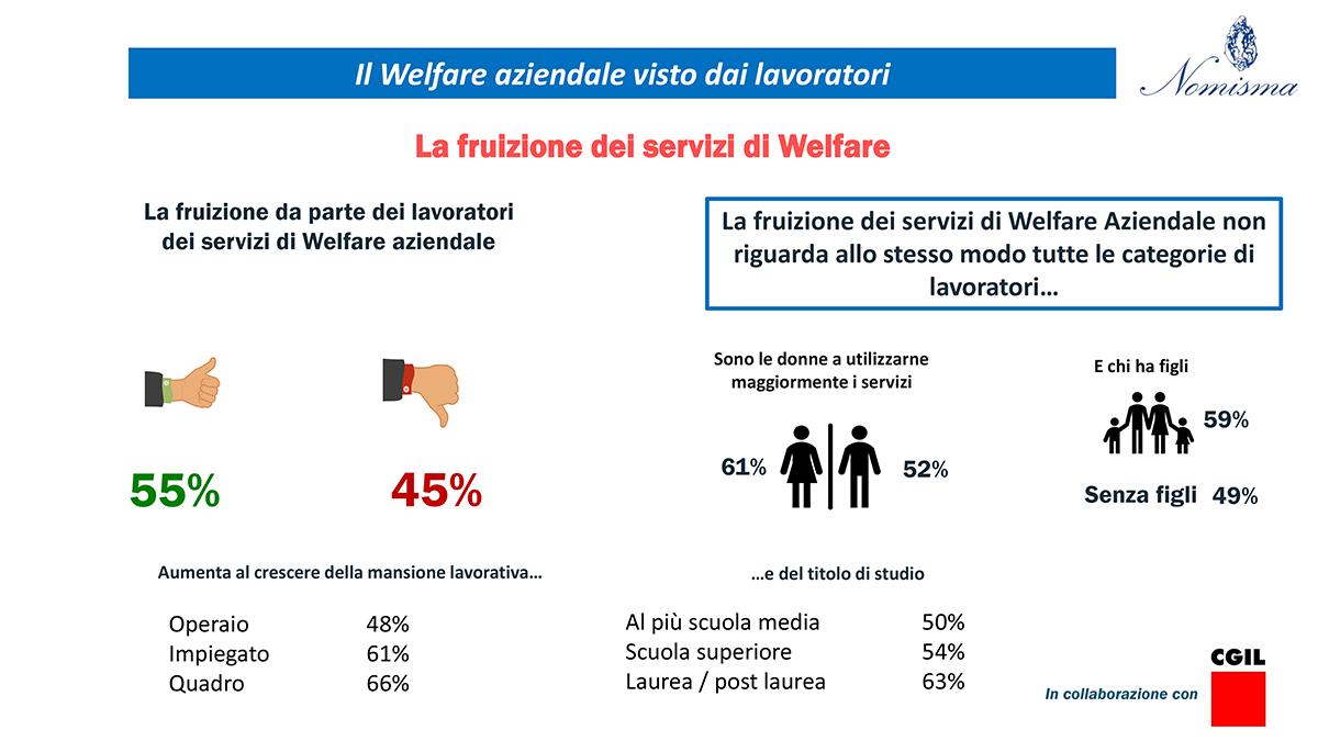 la fruizione dei servizi di welfare aziendale da parte dei lavoratori